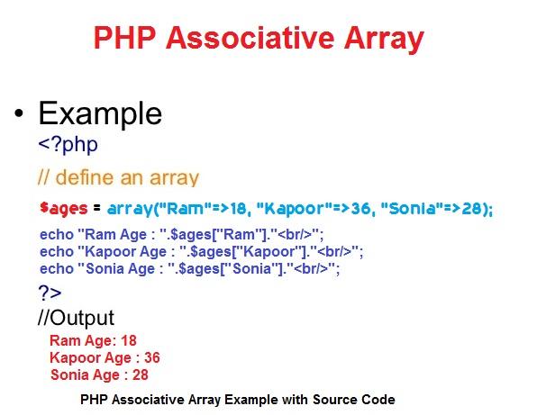 associated array