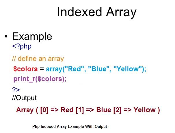 index array